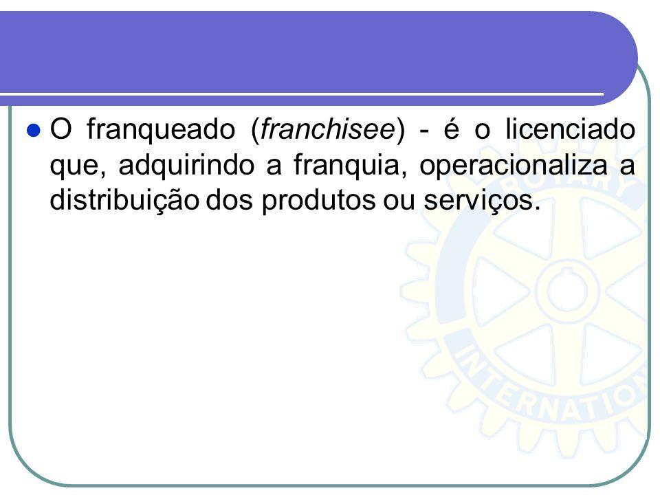 O franqueado (franchisee) - é o licenciado que, adquirindo a franquia, operacionaliza a distribuição dos produtos ou serviços.