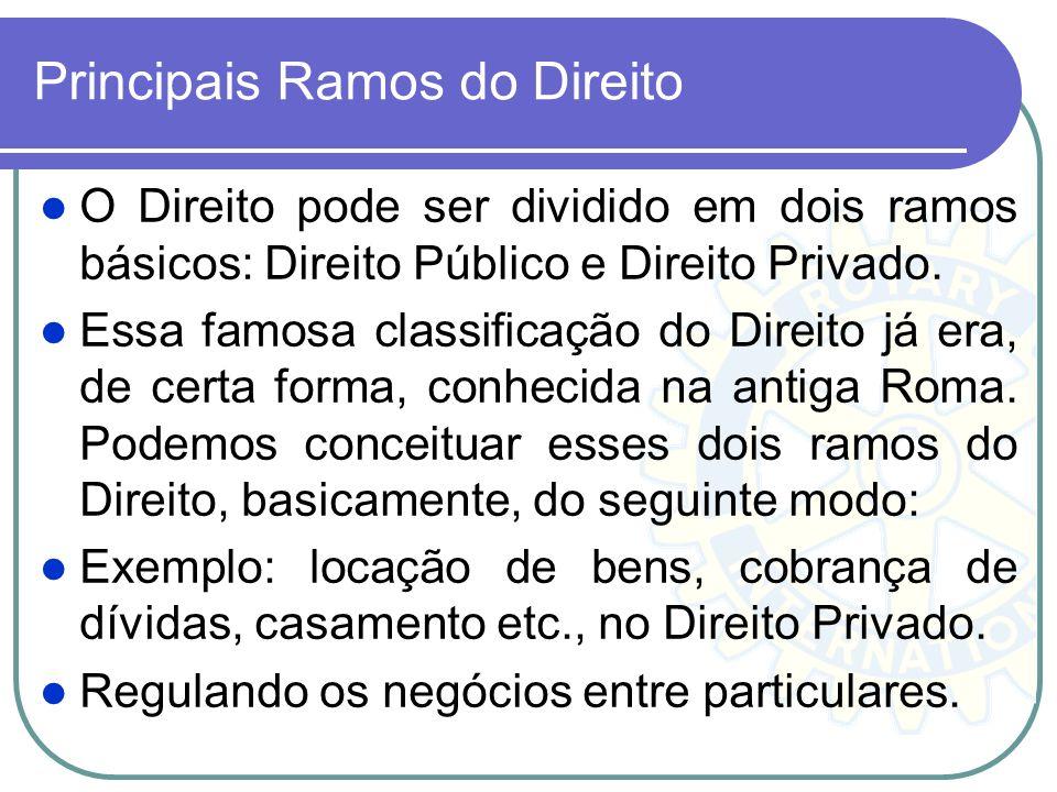 Principais Ramos do Direito O Direito pode ser dividido em dois ramos básicos: Direito Público e Direito Privado. Essa famosa classificação do Direito