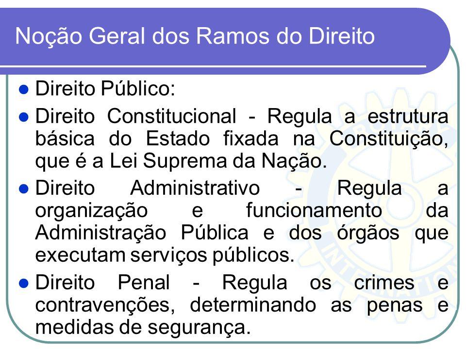 Noção Geral dos Ramos do Direito Direito Público: Direito Constitucional - Regula a estrutura básica do Estado fixada na Constituição, que é a Lei Sup