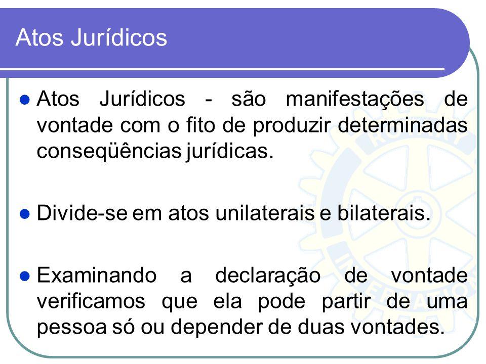 Atos Jurídicos Atos Jurídicos - são manifestações de vontade com o fito de produzir determinadas conseqüências jurídicas. Divide-se em atos unilaterai