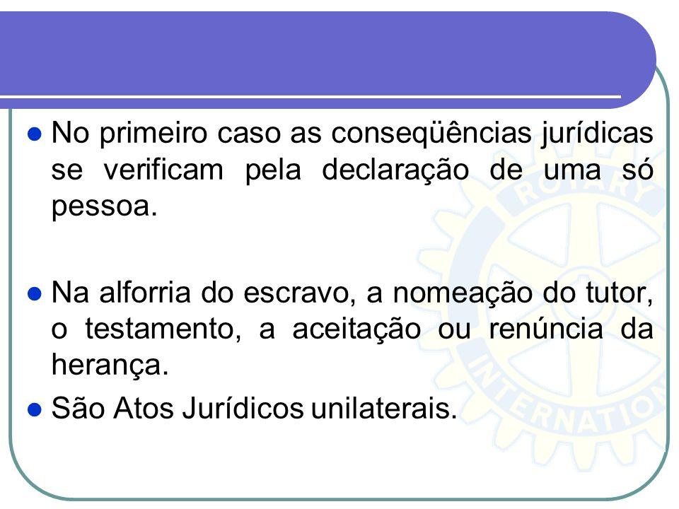 No primeiro caso as conseqüências jurídicas se verificam pela declaração de uma só pessoa. Na alforria do escravo, a nomeação do tutor, o testamento,