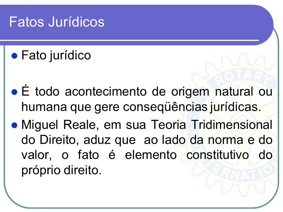 Fatos Jurídicos Fato jurídico É todo acontecimento de origem natural ou humana que gere conseqüências jurídicas. Miguel Reale, em sua Teoria Tridimens