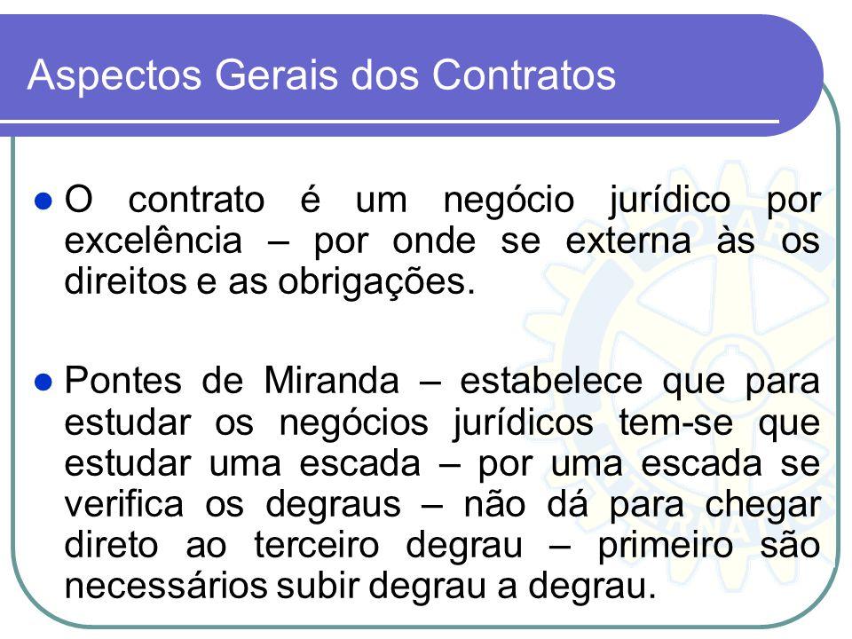 Aspectos Gerais dos Contratos O contrato é um negócio jurídico por excelência – por onde se externa às os direitos e as obrigações. Pontes de Miranda