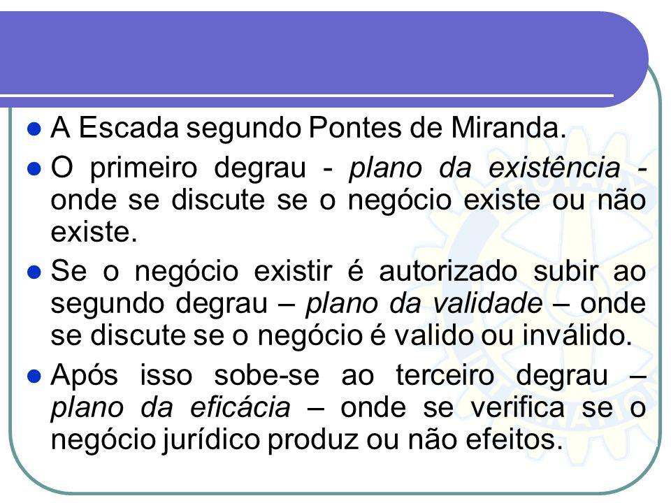 A Escada segundo Pontes de Miranda. O primeiro degrau - plano da existência - onde se discute se o negócio existe ou não existe. Se o negócio existir