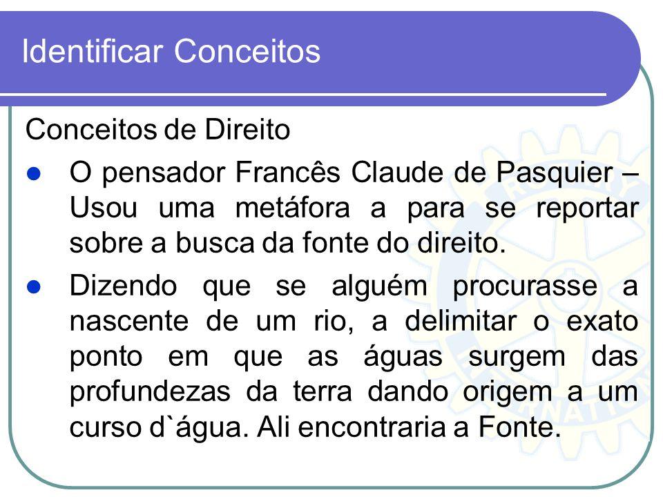 Identificar Conceitos Conceitos de Direito O pensador Francês Claude de Pasquier – Usou uma metáfora a para se reportar sobre a busca da fonte do dire