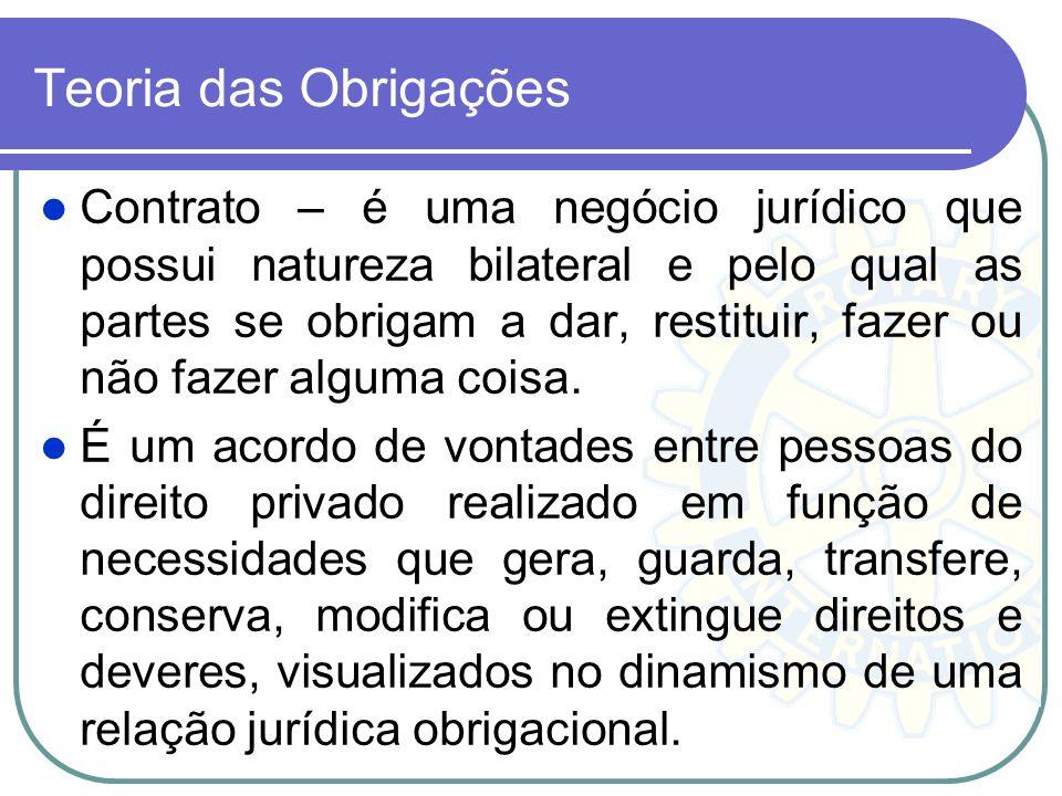Teoria das Obrigações Contrato – é uma negócio jurídico que possui natureza bilateral e pelo qual as partes se obrigam a dar, restituir, fazer ou não