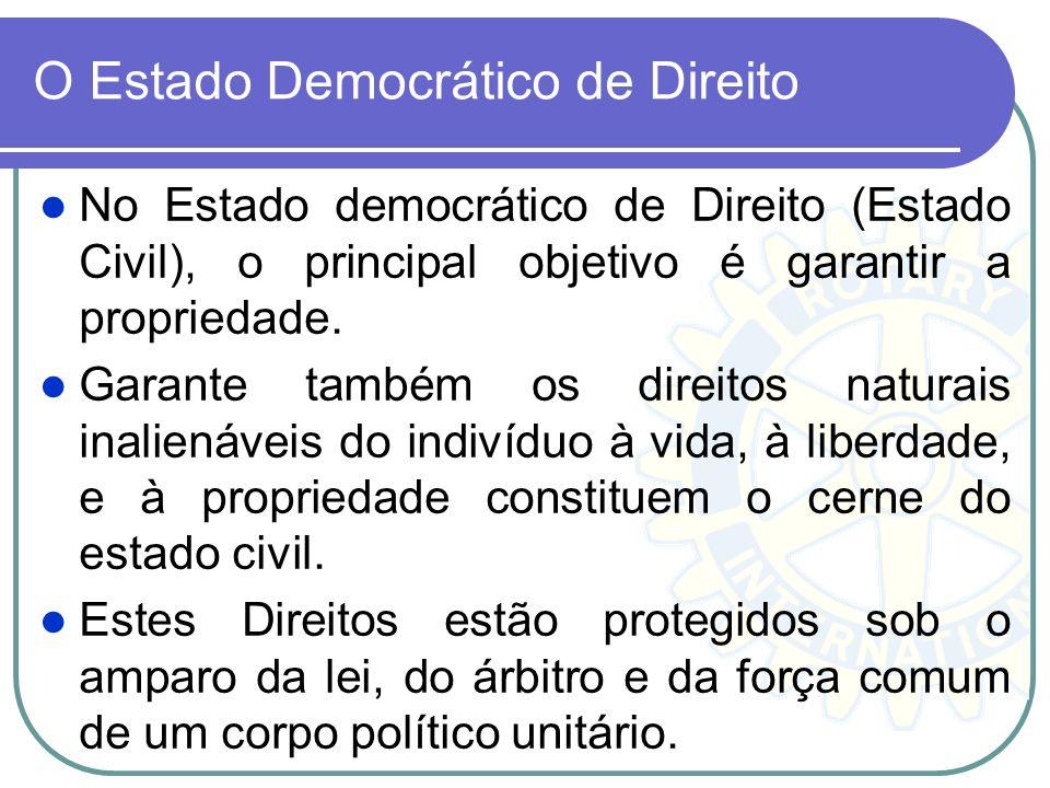 O Estado Democrático de Direito No Estado democrático de Direito (Estado Civil), o principal objetivo é garantir a propriedade. Garante também os dire