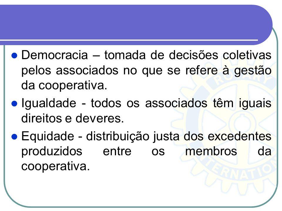Democracia – tomada de decisões coletivas pelos associados no que se refere à gestão da cooperativa. Igualdade - todos os associados têm iguais direit