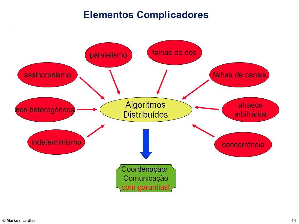 © Markus Endler14 Elementos Complicadores Algoritmos Distribuídos indeterminismo assincronismo paralelismofalhas de nósfalhas de canais atrasos arbitr