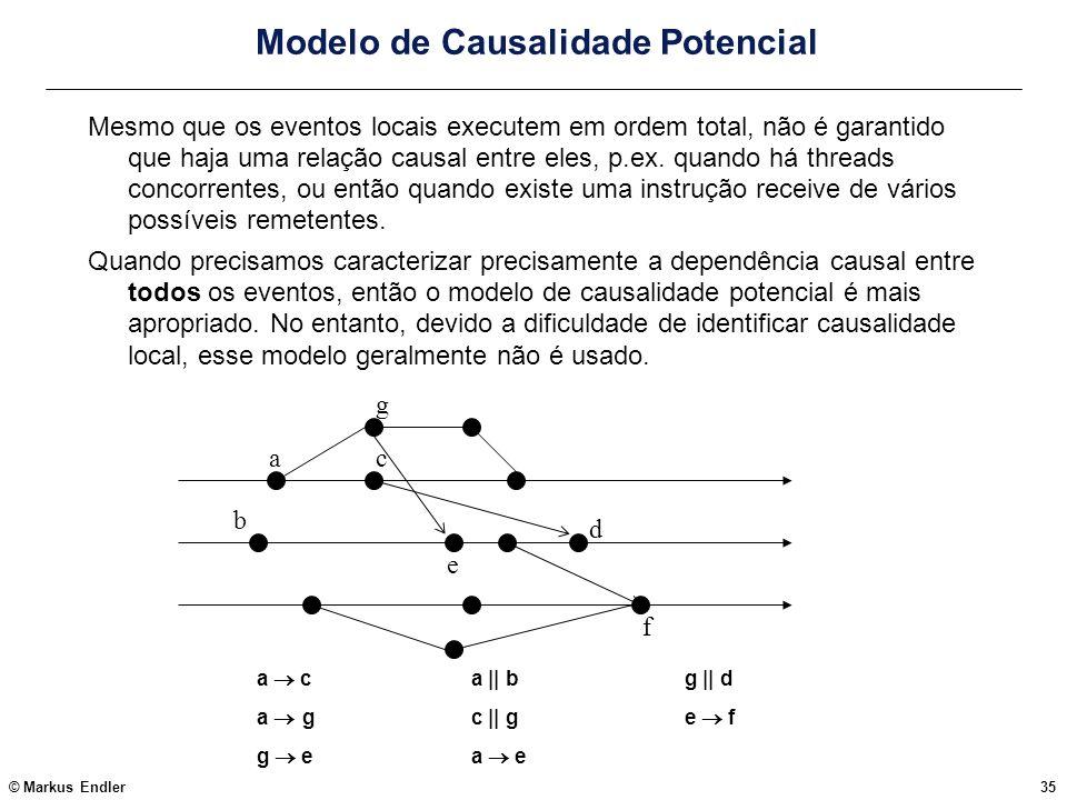 © Markus Endler35 Modelo de Causalidade Potencial Mesmo que os eventos locais executem em ordem total, não é garantido que haja uma relação causal ent