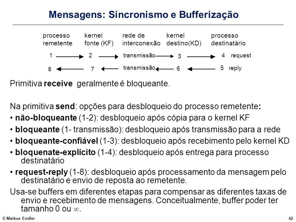 © Markus Endler42 Mensagens: Sincronismo e Bufferização Primitiva receive geralmente é bloqueante. Na primitiva send: opções para desbloqueio do proce