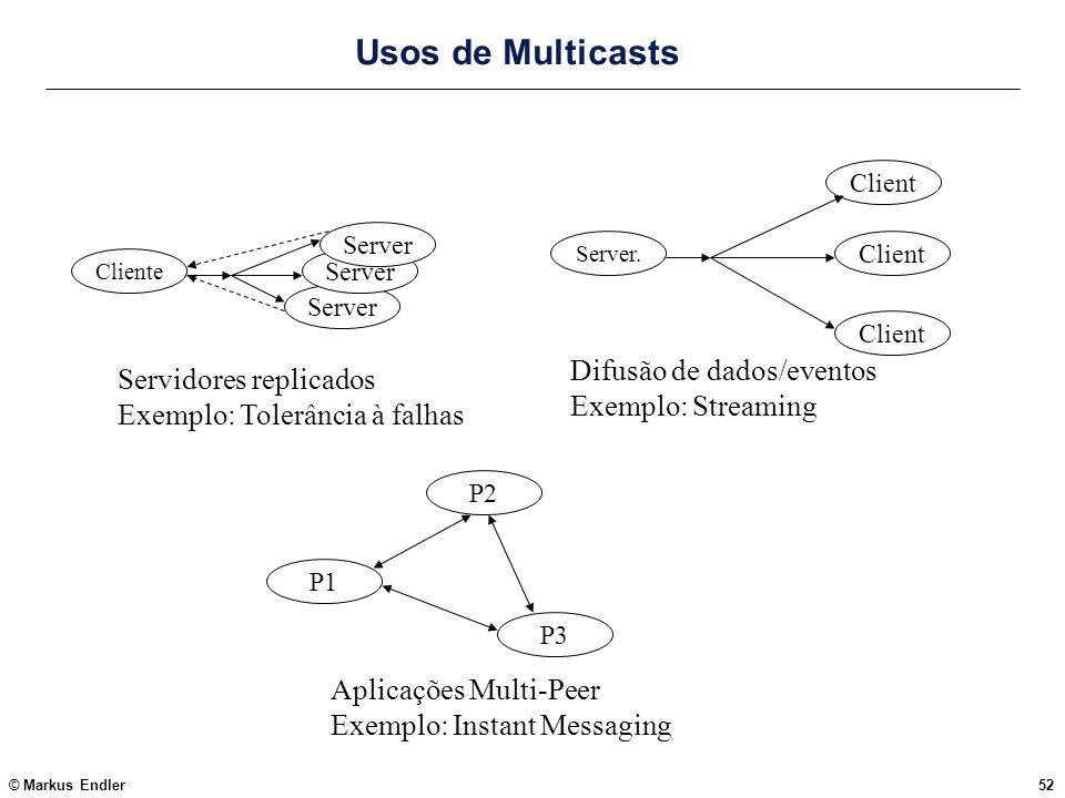 © Markus Endler52 Usos de Multicasts Cliente Server Servidores replicados Exemplo: Tolerância à falhas Server. Client Difusão de dados/eventos Exemplo