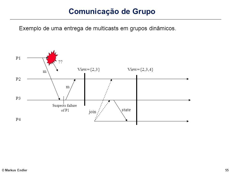 © Markus Endler55 Comunicação de Grupo Exemplo de uma entrega de multicasts em grupos dinâmicos. P1 P2 P3 P4 ?? m Suspects failure of P1 m View={2,3}