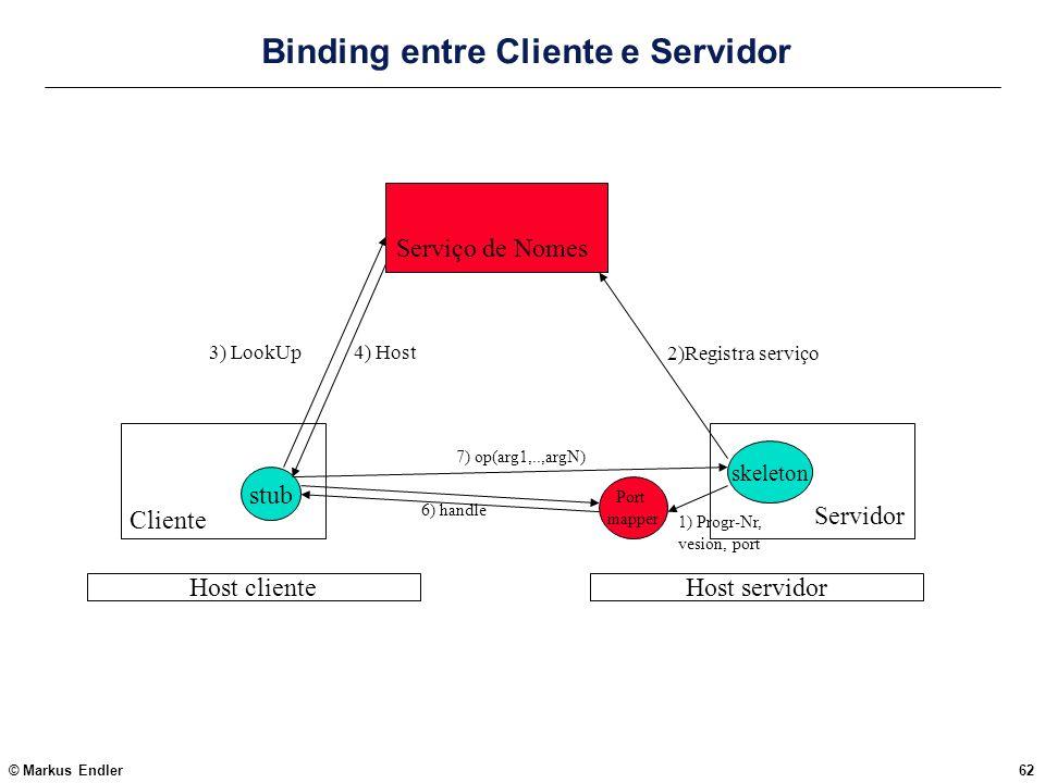 © Markus Endler62 Binding entre Cliente e Servidor Cliente Serviço de Nomes Servidor stub skeleton Host clienteHost servidor Port mapper 2)Registra se