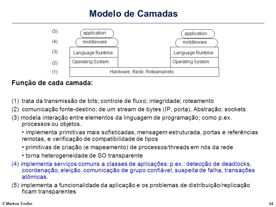 © Markus Endler64 Modelo de Camadas Operating System Language Runtime Hardware, Rede, Roteamaneto Operating System Language Runtime (1) (2) (3) (4) (5