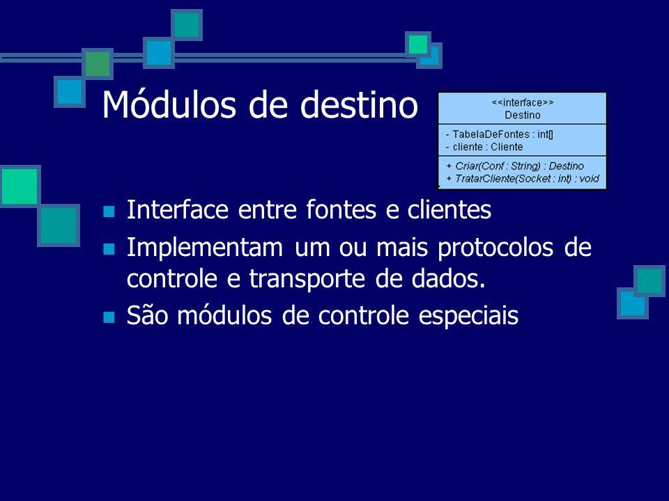 Módulos de destino Interface entre fontes e clientes Implementam um ou mais protocolos de controle e transporte de dados. São módulos de controle espe