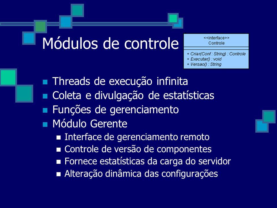 Módulos de controle Threads de execução infinita Coleta e divulgação de estatísticas Funções de gerenciamento Módulo Gerente Interface de gerenciament