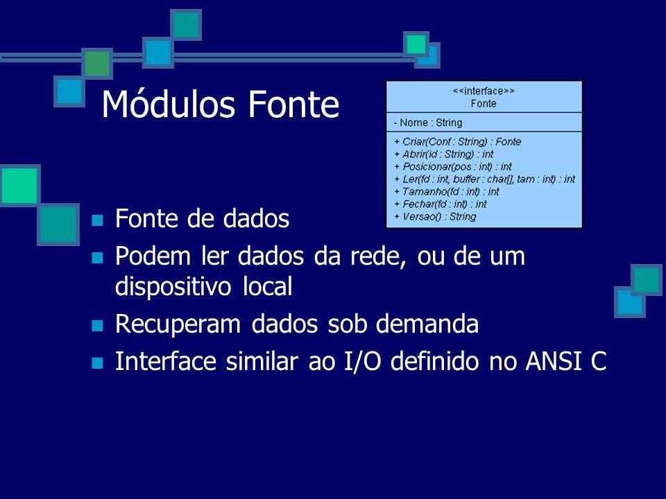 Módulos Fonte Fonte de dados Podem ler dados da rede, ou de um dispositivo local Recuperam dados sob demanda Interface similar ao I/O definido no ANSI