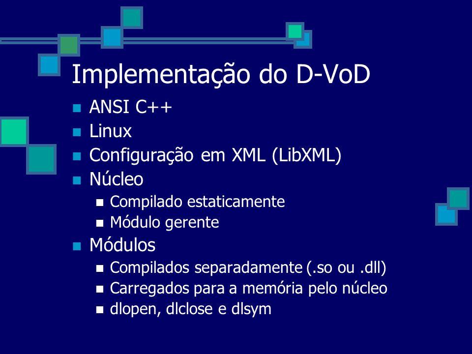 Implementação do D-VoD ANSI C++ Linux Configuração em XML (LibXML) Núcleo Compilado estaticamente Módulo gerente Módulos Compilados separadamente (.so