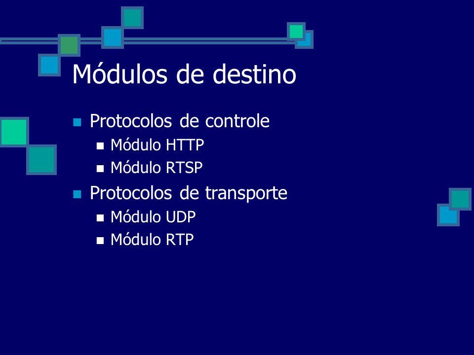 Módulos de destino Protocolos de controle Módulo HTTP Módulo RTSP Protocolos de transporte Módulo UDP Módulo RTP