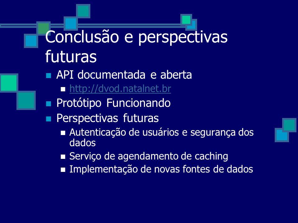 Conclusão e perspectivas futuras API documentada e aberta http://dvod.natalnet.br Protótipo Funcionando Perspectivas futuras Autenticação de usuários