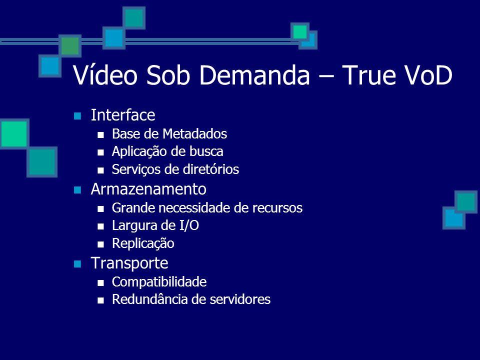Vídeo Sob Demanda – True VoD Interface Base de Metadados Aplicação de busca Serviços de diretórios Armazenamento Grande necessidade de recursos Largur