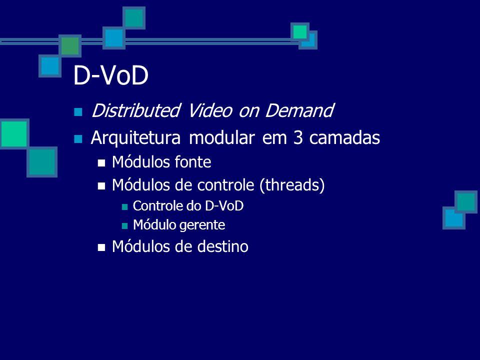 D-VoD Distributed Video on Demand Arquitetura modular em 3 camadas Módulos fonte Módulos de controle (threads) Controle do D-VoD Módulo gerente Módulo
