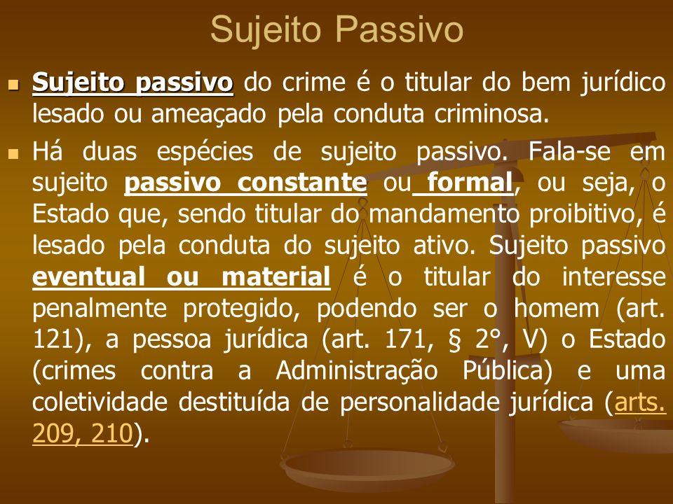 Sujeito Passivo Sujeito passivo Sujeito passivo do crime é o titular do bem jurídico lesado ou ameaçado pela conduta criminosa. Há duas espécies de su
