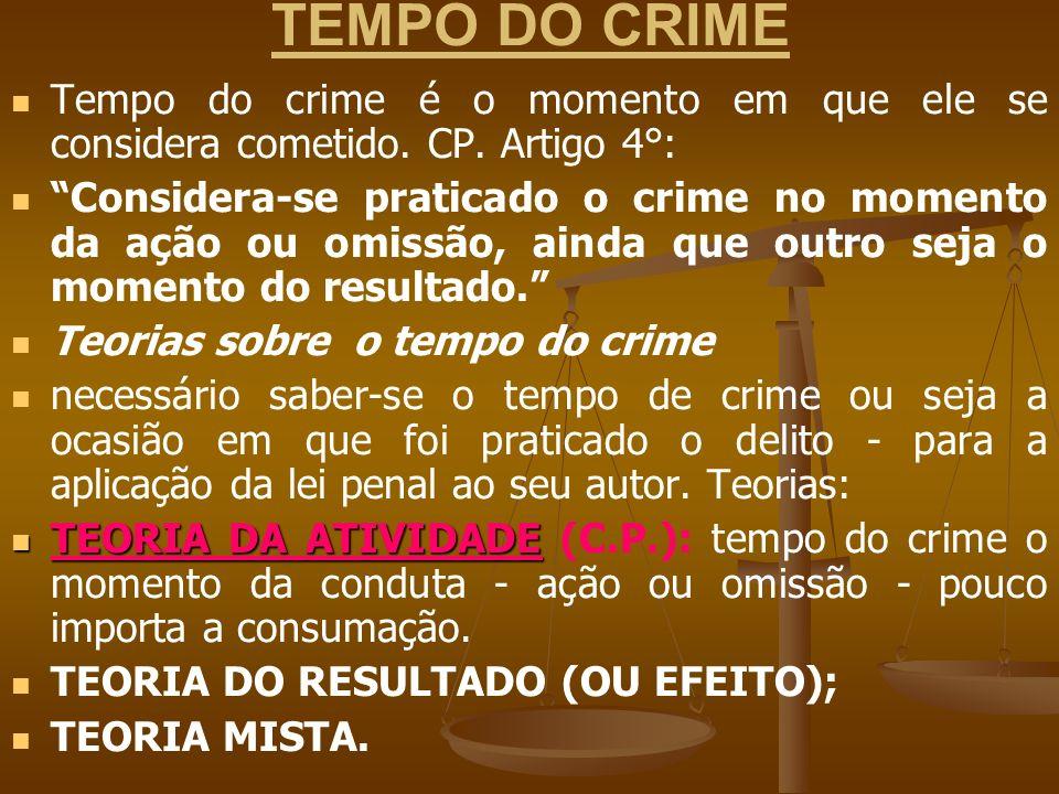 TEMPO DO CRIME Tempo do crime é o momento em que ele se considera cometido. CP. Artigo 4°: Considera-se praticado o crime no momento da ação ou omissã