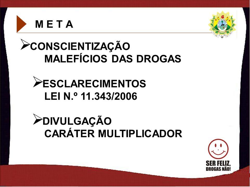 2 M E T A M E T A CONSCIENTIZAÇÃO MALEFÍCIOS DAS DROGAS CONSCIENTIZAÇÃO MALEFÍCIOS DAS DROGAS ESCLARECIMENTOS LEI N.º 11.343/2006 ESCLARECIMENTOS LEI