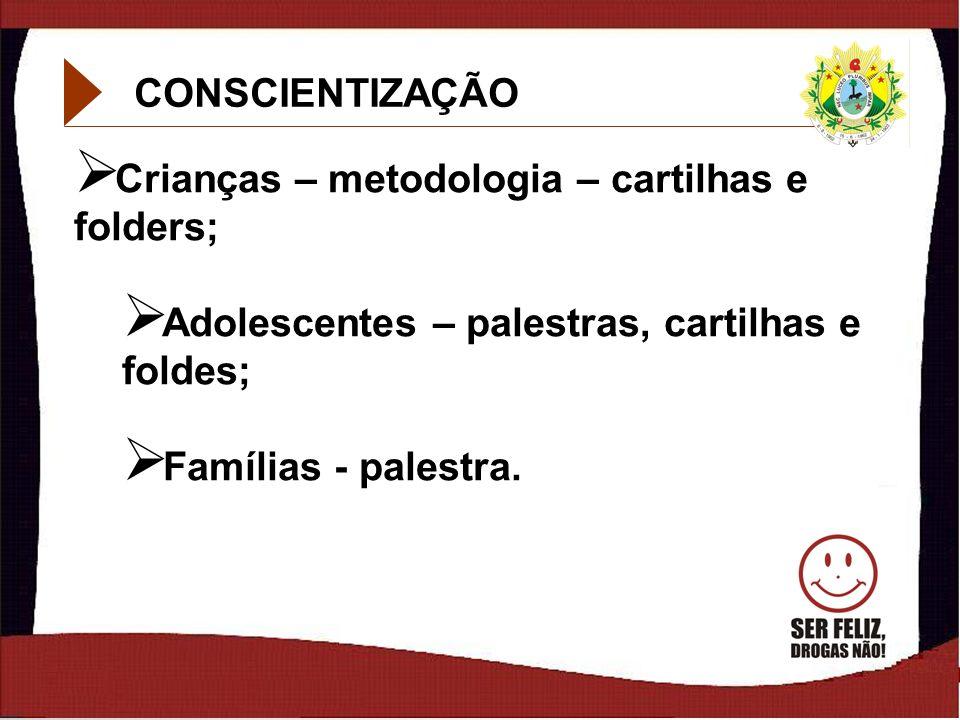 3 CONSCIENTIZAÇÃO CONSCIENTIZAÇÃO Crianças – metodologia – cartilhas e folders; Crianças – metodologia – cartilhas e folders; Adolescentes – palestras