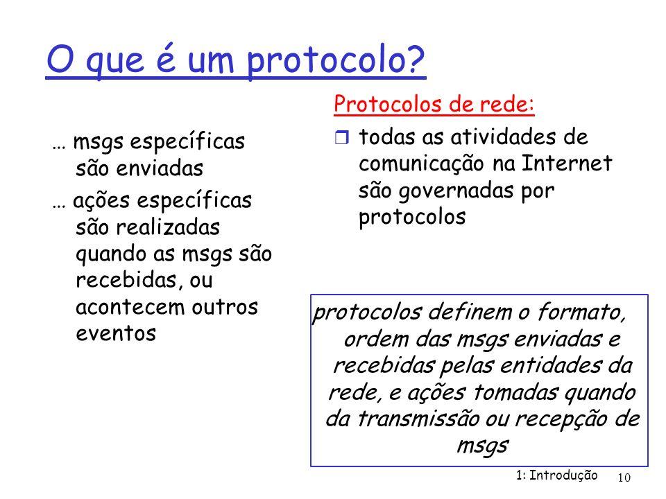1: Introdução 10 O que é um protocolo? … msgs específicas são enviadas … ações específicas são realizadas quando as msgs são recebidas, ou acontecem o