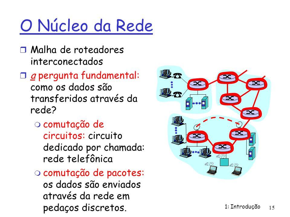 1: Introdução 15 O Núcleo da Rede Malha de roteadores interconectados a pergunta fundamental: como os dados são transferidos através da rede? comutaçã