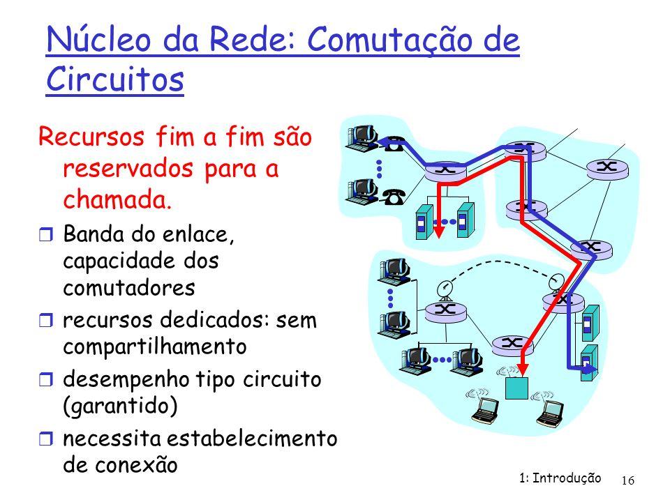 1: Introdução 16 Núcleo da Rede: Comutação de Circuitos Recursos fim a fim são reservados para a chamada. Banda do enlace, capacidade dos comutadores