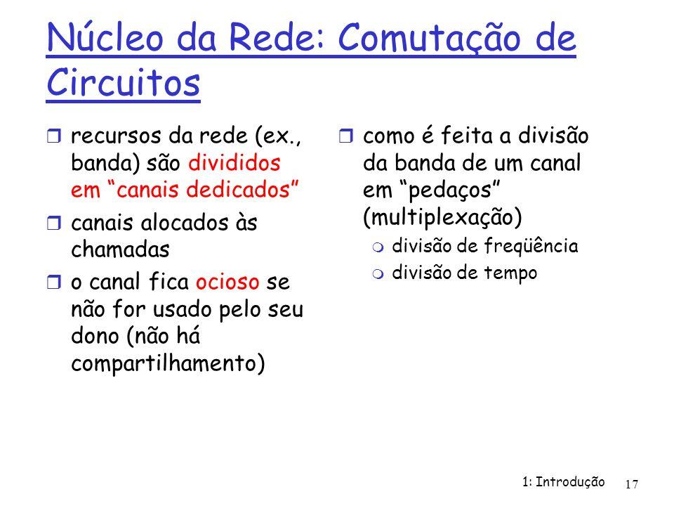1: Introdução 17 Núcleo da Rede: Comutação de Circuitos recursos da rede (ex., banda) são divididos em canais dedicados canais alocados às chamadas o
