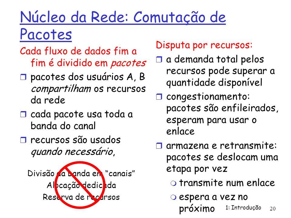 1: Introdução 20 Núcleo da Rede: Comutação de Pacotes Cada fluxo de dados fim a fim é dividido em pacotes pacotes dos usuários A, B compartilham os re