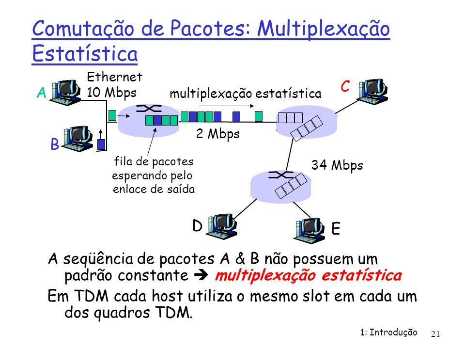 1: Introdução 21 Comutação de Pacotes: Multiplexação Estatística A seqüência de pacotes A & B não possuem um padrão constante multiplexação estatístic