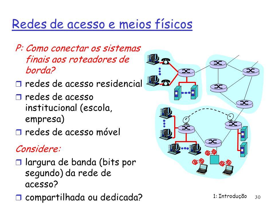 1: Introdução 30 Redes de acesso e meios físicos P: Como conectar os sistemas finais aos roteadores de borda? redes de acesso residencial redes de ace