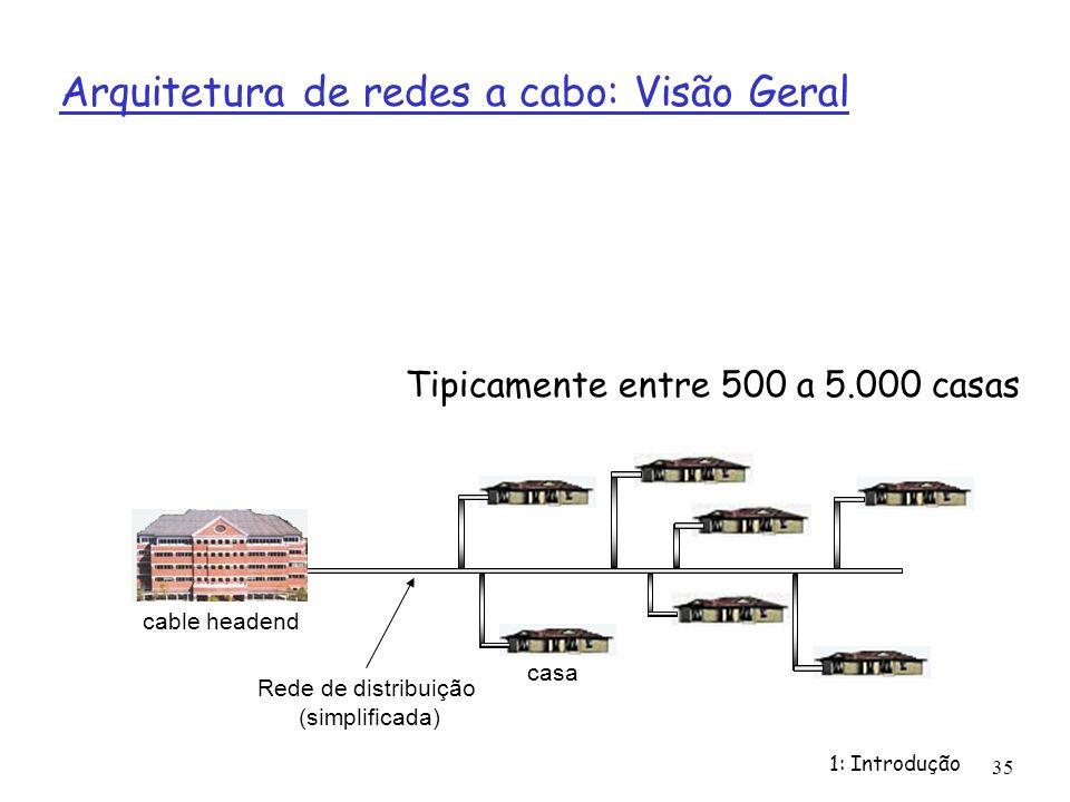 1: Introdução 35 Arquitetura de redes a cabo: Visão Geral casa cable headend Rede de distribuição (simplificada) Tipicamente entre 500 a 5.000 casas