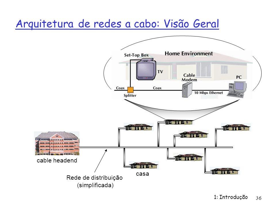 1: Introdução 36 Arquitetura de redes a cabo: Visão Geral cable headend Rede de distribuição (simplificada) casa