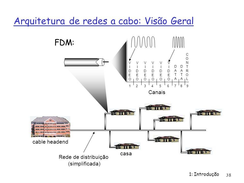 1: Introdução 38 Arquitetura de redes a cabo: Visão Geral cable headend Canais VIDEOVIDEO VIDEOVIDEO VIDEOVIDEO VIDEOVIDEO VIDEOVIDEO VIDEOVIDEO DATAD