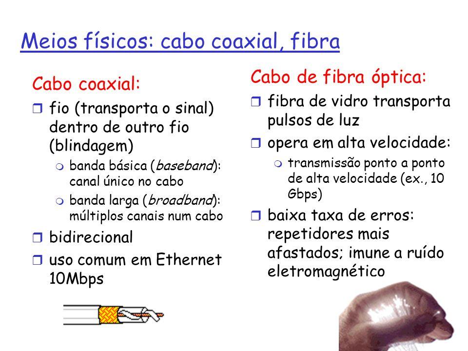 1: Introdução 43 Meios físicos: cabo coaxial, fibra Cabo coaxial: fio (transporta o sinal) dentro de outro fio (blindagem) banda básica (baseband): ca