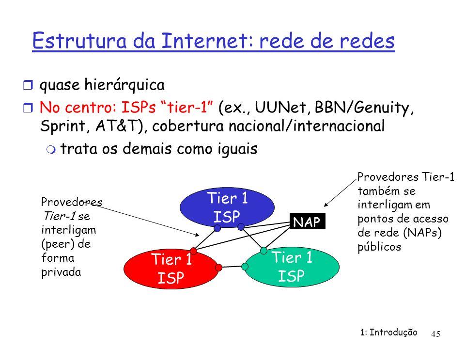 1: Introdução 45 quase hierárquica No centro: ISPs tier-1 (ex., UUNet, BBN/Genuity, Sprint, AT&T), cobertura nacional/internacional trata os demais co