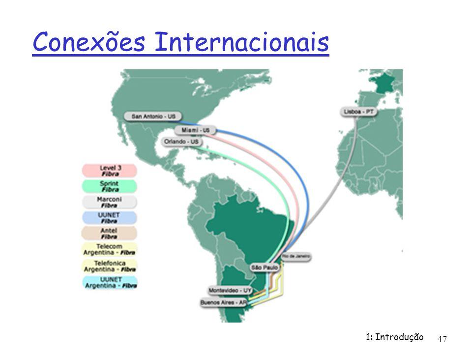 1: Introdução 47 Conexões Internacionais