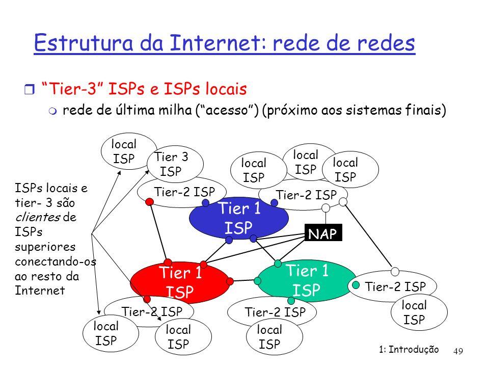 1: Introdução 49 Tier-3 ISPs e ISPs locais rede de última milha (acesso) (próximo aos sistemas finais) Tier 1 ISP NAP Tier-2 ISP local ISP local ISP l