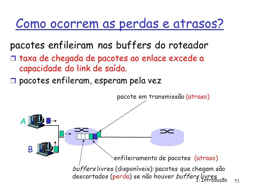 1: Introdução 51 Como ocorrem as perdas e atrasos? pacotes enfileiram nos buffers do roteador taxa de chegada de pacotes ao enlace excede a capacidade