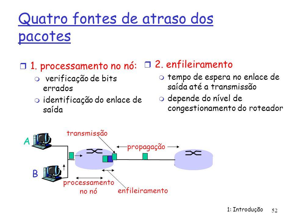 1: Introdução 52 Quatro fontes de atraso dos pacotes 1. processamento no nó: verificação de bits errados identificação do enlace de saída 2. enfileira