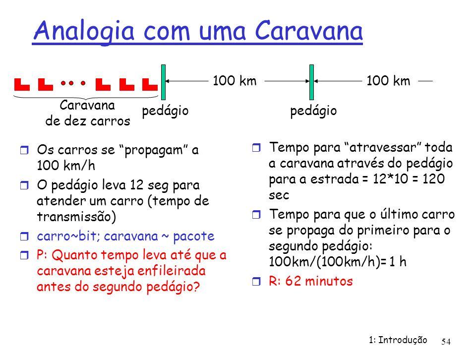 1: Introdução 54 Analogia com uma Caravana Os carros se propagam a 100 km/h O pedágio leva 12 seg para atender um carro (tempo de transmissão) carro~b