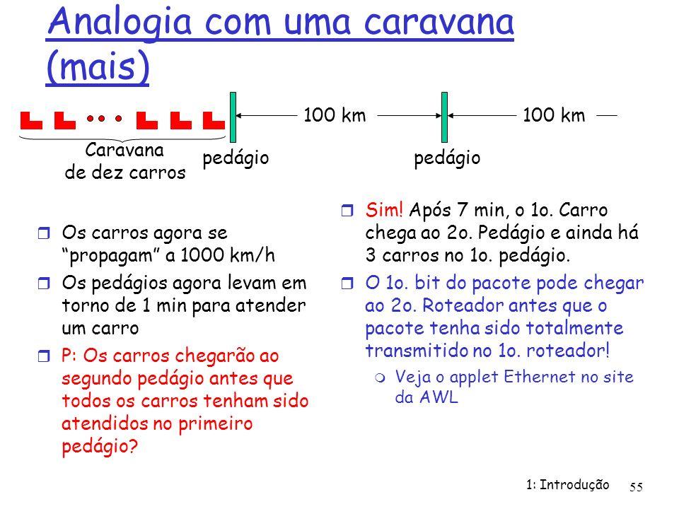 1: Introdução 55 Analogia com uma caravana (mais) Os carros agora se propagam a 1000 km/h Os pedágios agora levam em torno de 1 min para atender um ca
