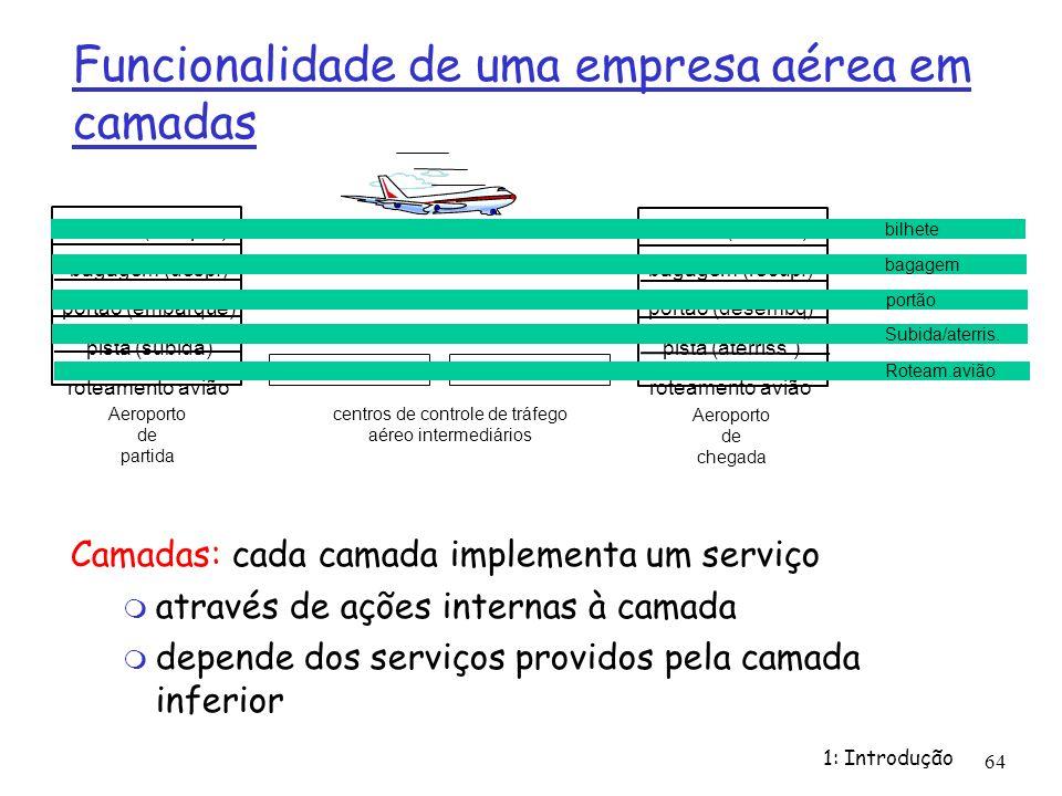 1: Introdução 64 Funcionalidade de uma empresa aérea em camadas Camadas: cada camada implementa um serviço através de ações internas à camada depende